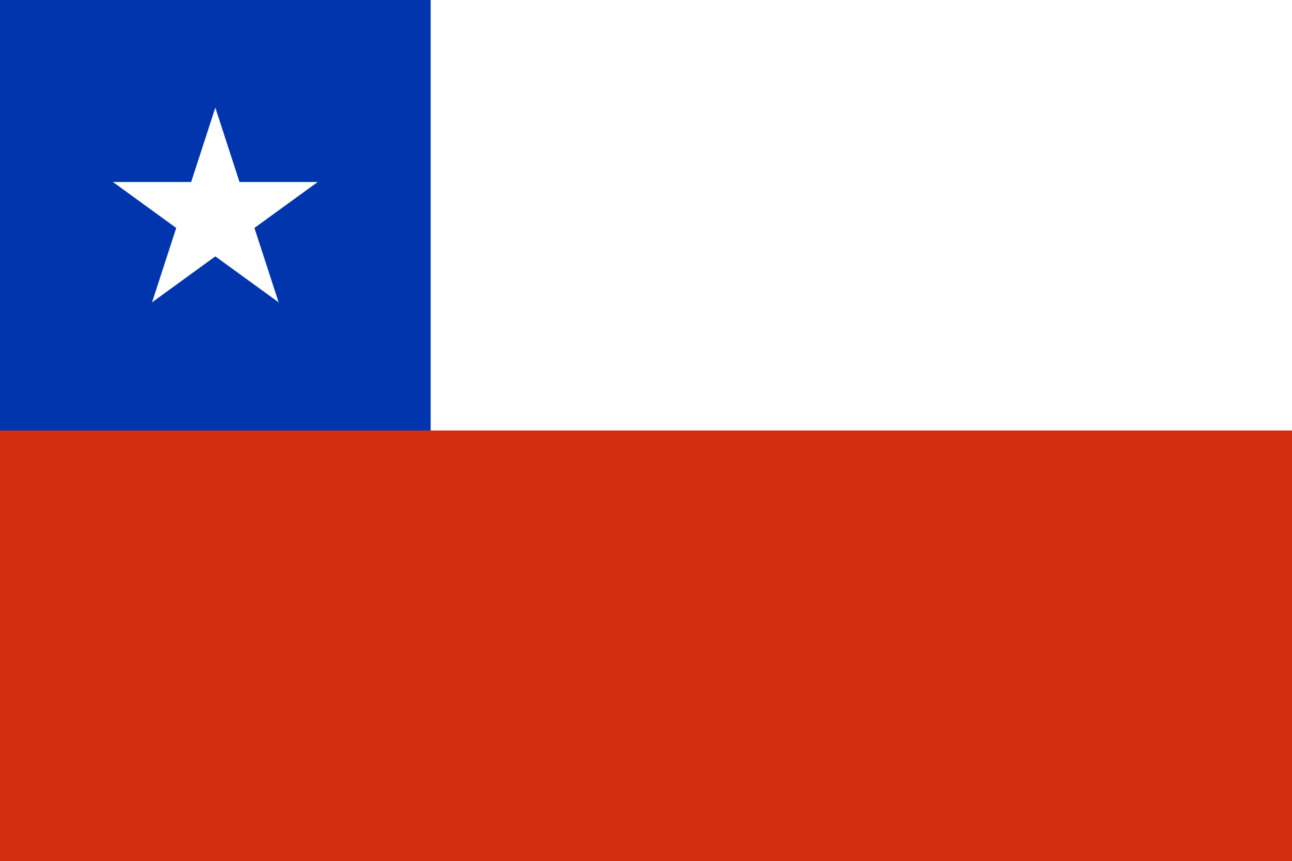 https://aerospaceexport.com/wp-content/uploads/2019/10/chile.png